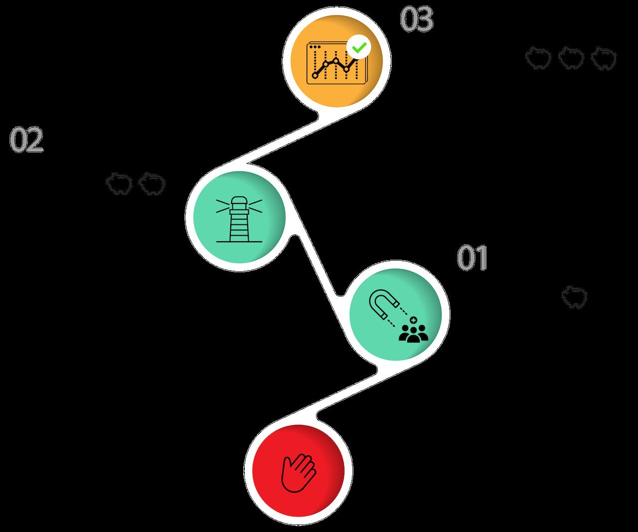 Road map Einführung automatisches Testen